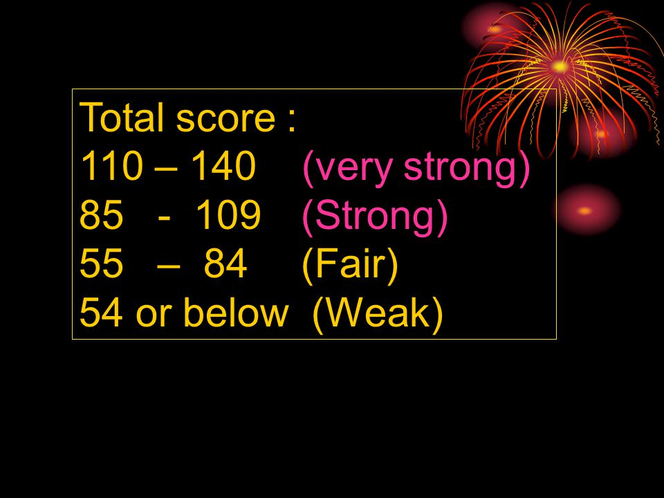 Total score : 110 – 140 (very strong) 85 - 109 (Strong) 55 – 84 (Fair) 54 or below (Weak)