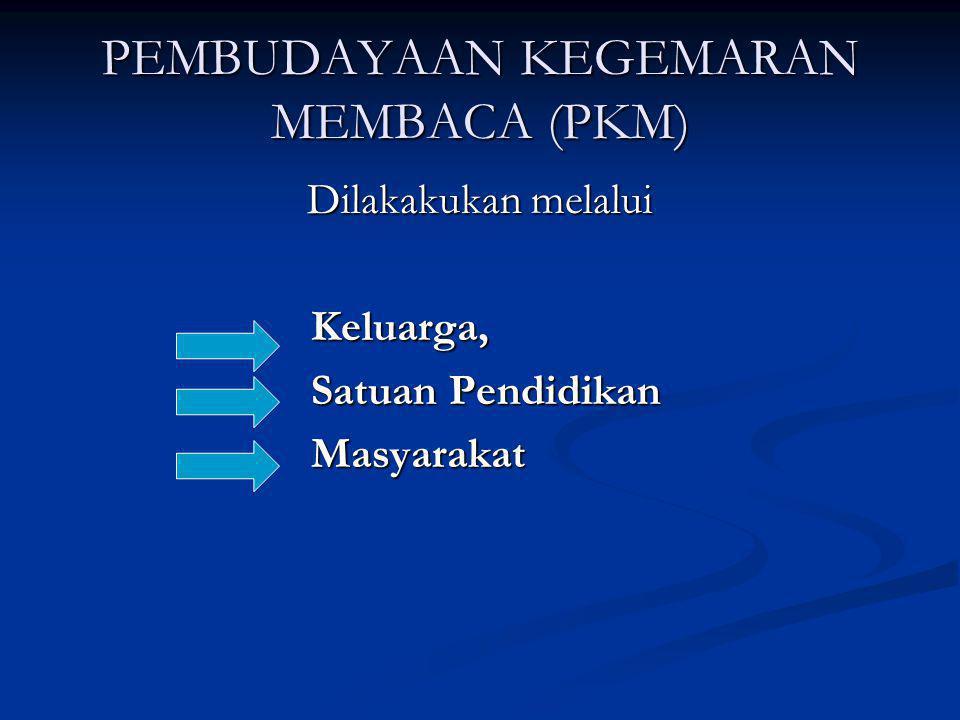 PEMBUDAYAAN KEGEMARAN MEMBACA (PKM)