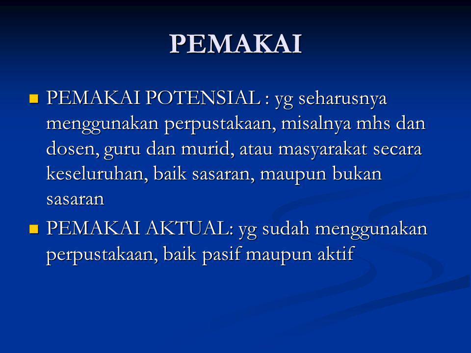 PEMAKAI