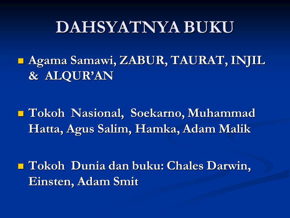 DAHSYATNYA BUKU Agama Samawi, ZABUR, TAURAT, INJIL & ALQUR'AN