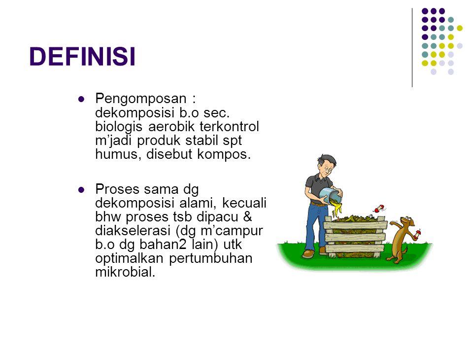 DEFINISI Pengomposan : dekomposisi b.o sec. biologis aerobik terkontrol m'jadi produk stabil spt humus, disebut kompos.