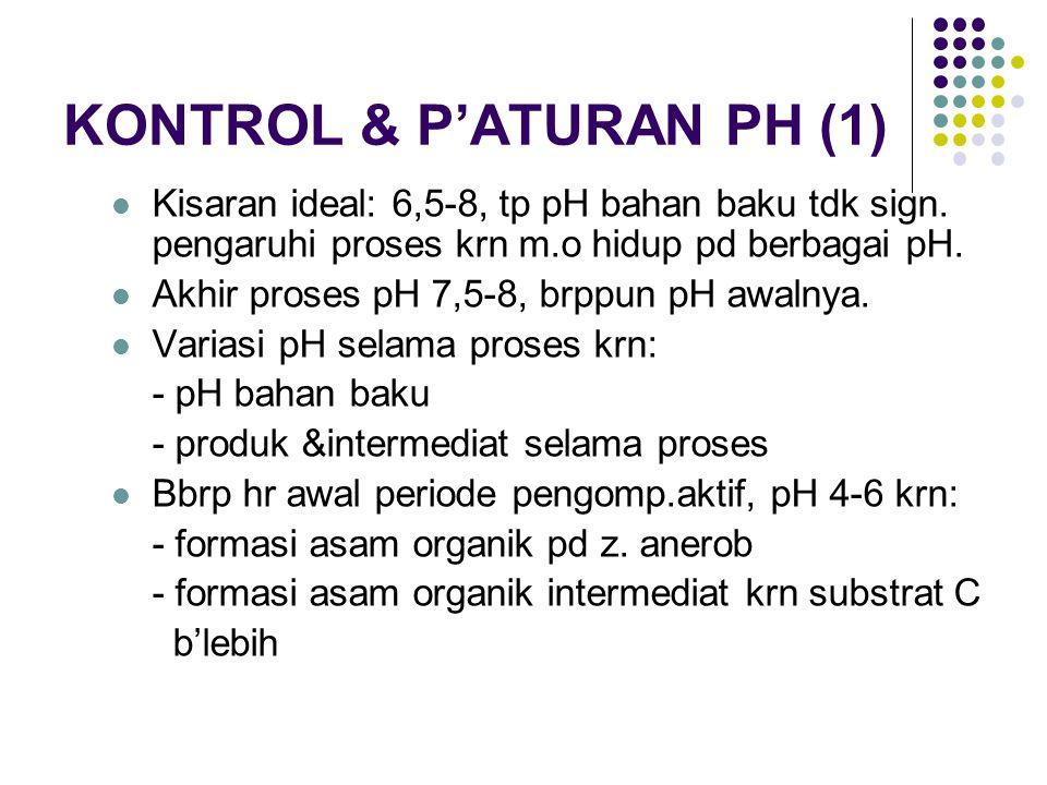 KONTROL & P'ATURAN PH (1)