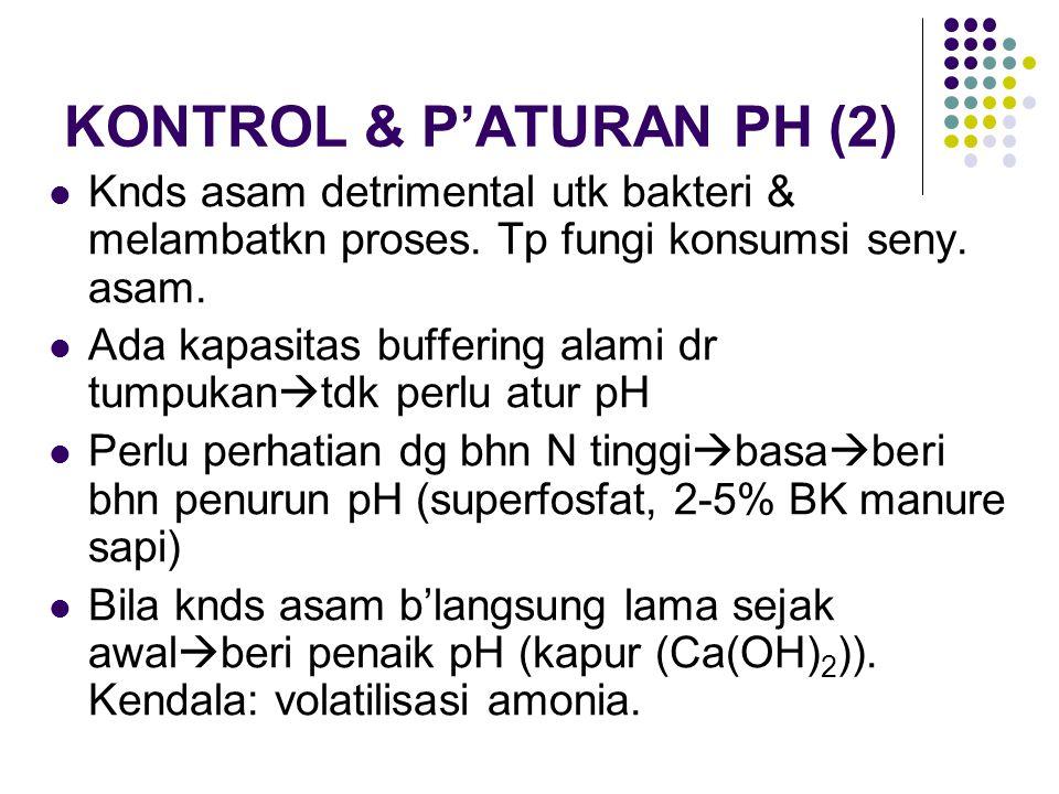 KONTROL & P'ATURAN PH (2)