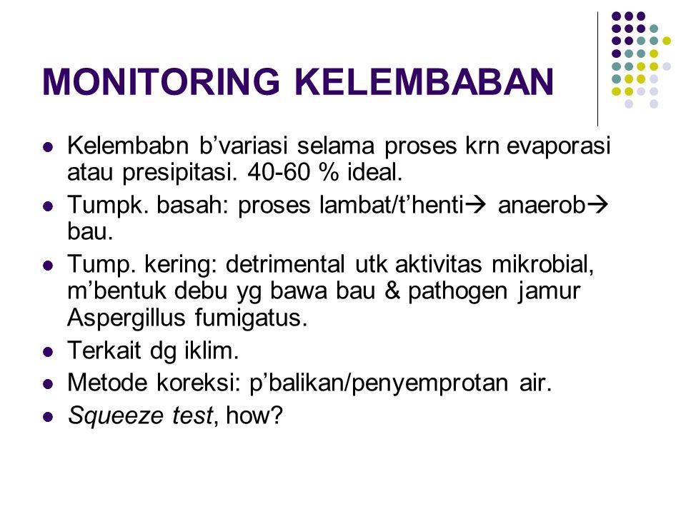 MONITORING KELEMBABAN