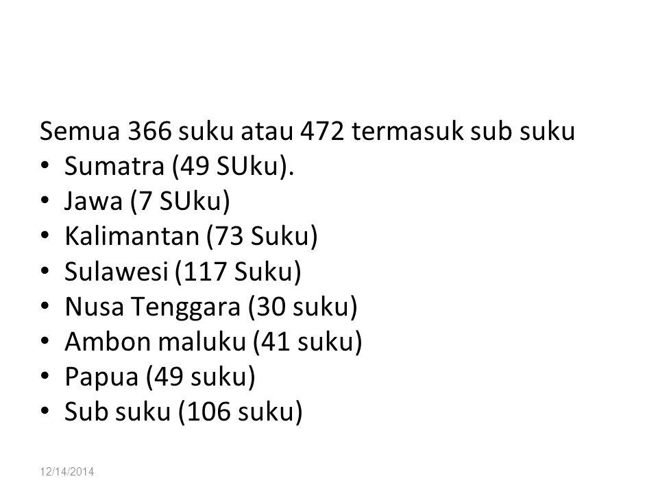 Semua 366 suku atau 472 termasuk sub suku Sumatra (49 SUku).