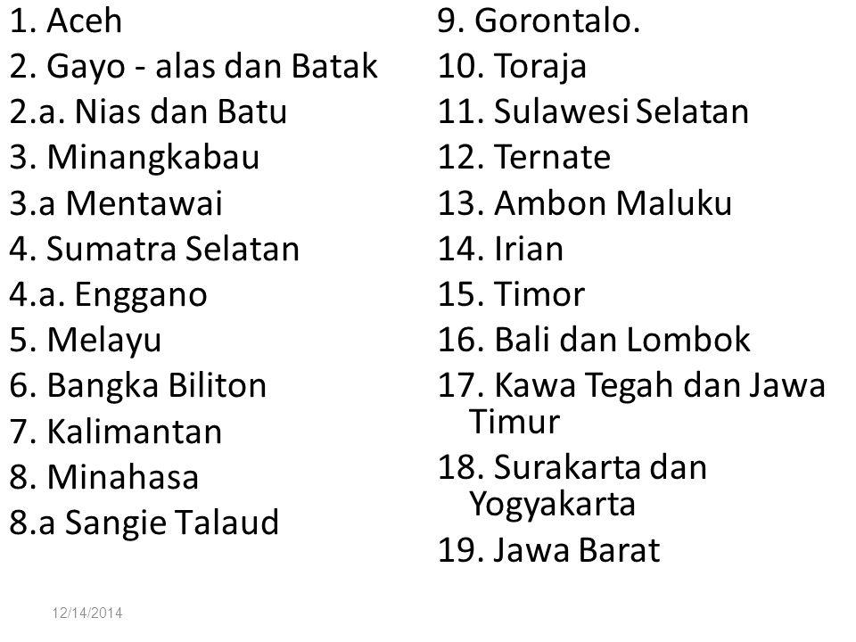 17. Kawa Tegah dan Jawa Timur 18. Surakarta dan Yogyakarta