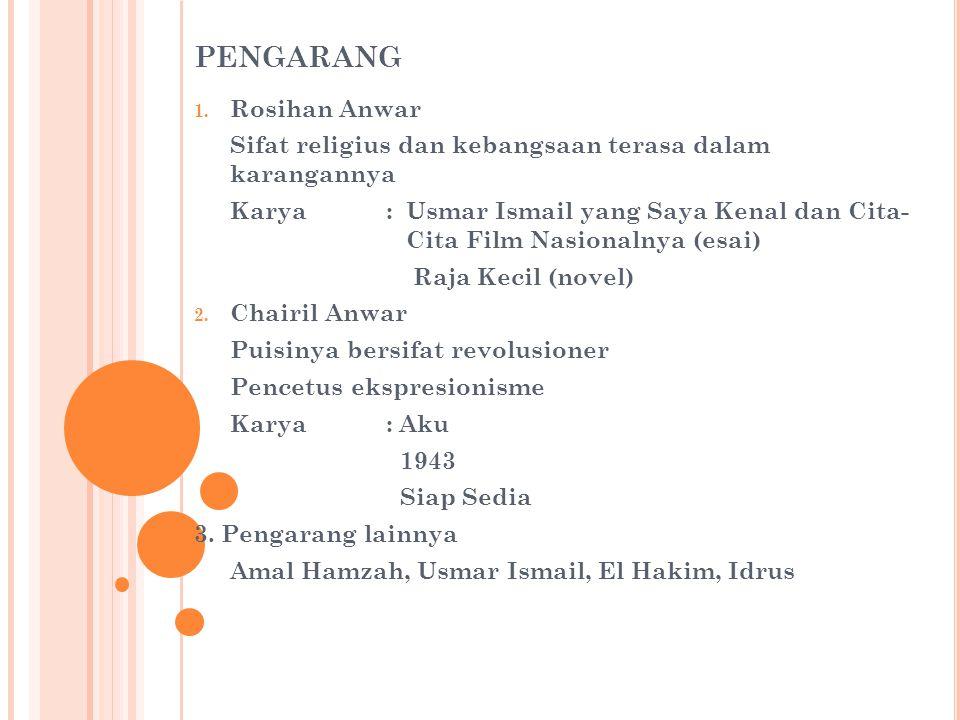 pengarang Rosihan Anwar