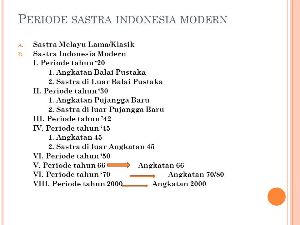 Periode sastra indonesia modern