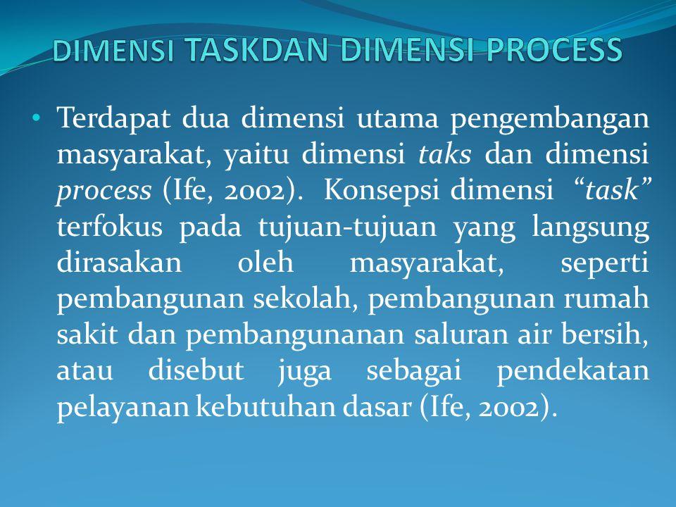 DIMENSI TASKDAN DIMENSI PROCESS