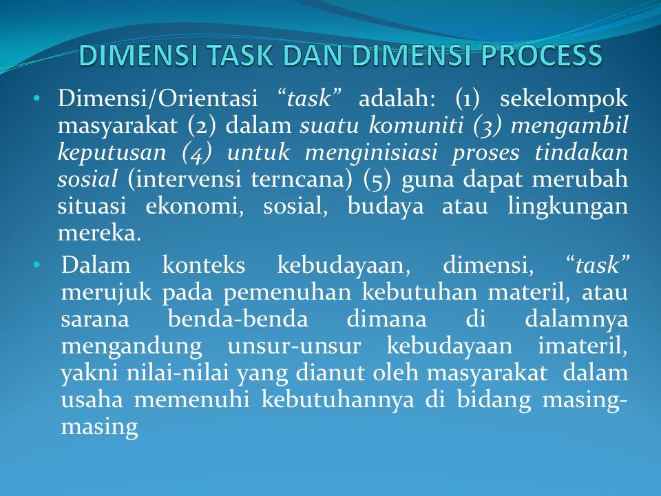 DIMENSI TASK DAN DIMENSI PROCESS