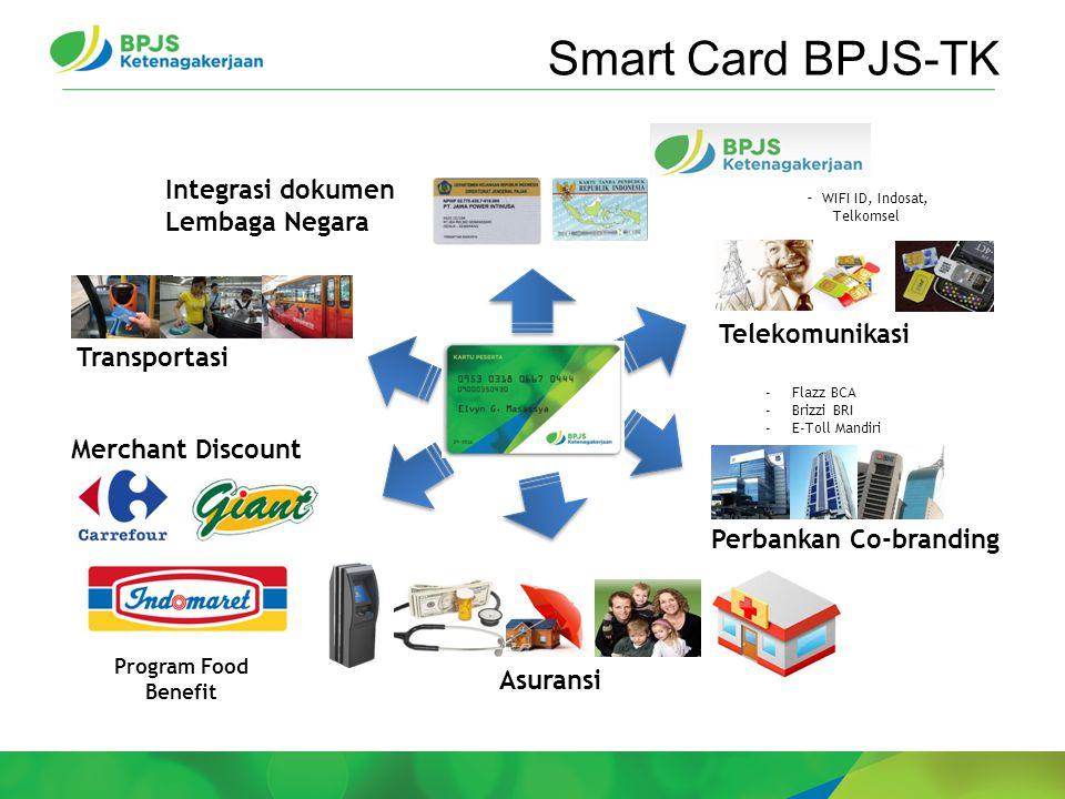 Smart Card BPJS-TK Integrasi dokumen Lembaga Negara Telekomunikasi