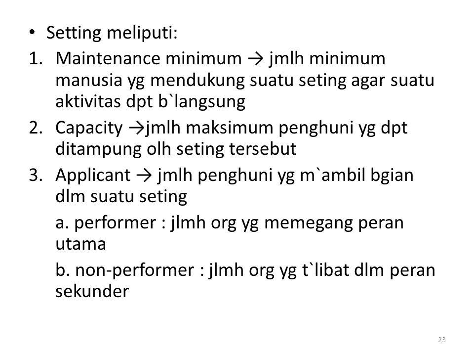 Setting meliputi: Maintenance minimum → jmlh minimum manusia yg mendukung suatu seting agar suatu aktivitas dpt b`langsung.