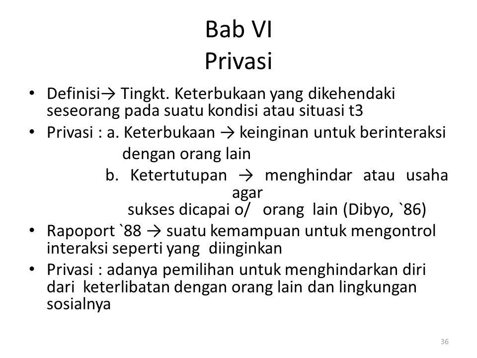 Bab VI Privasi Definisi→ Tingkt. Keterbukaan yang dikehendaki seseorang pada suatu kondisi atau situasi t3.