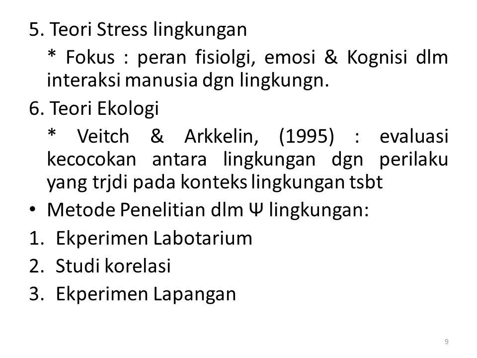 5. Teori Stress lingkungan
