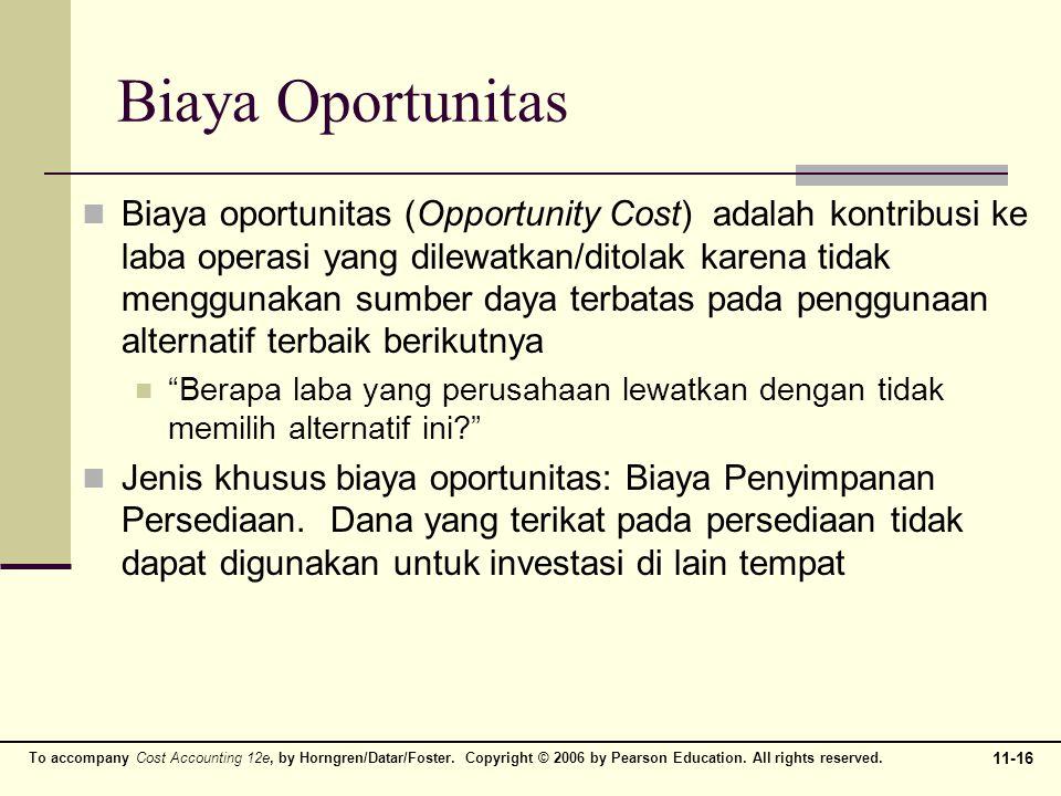 Biaya Oportunitas