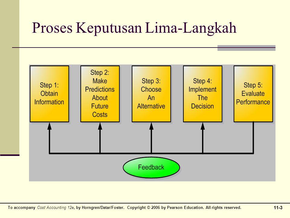 Proses Keputusan Lima-Langkah