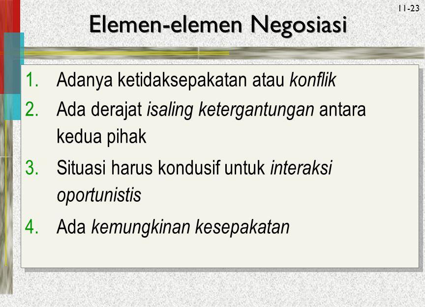 Elemen-elemen Negosiasi