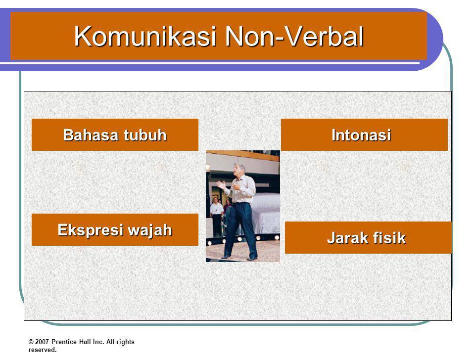 Intonasi:Bagaimana cara mengungkapkan
