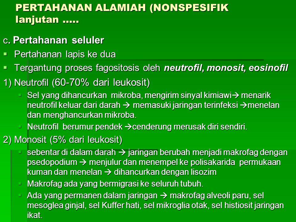 PERTAHANAN ALAMIAH (NONSPESIFIK lanjutan …..