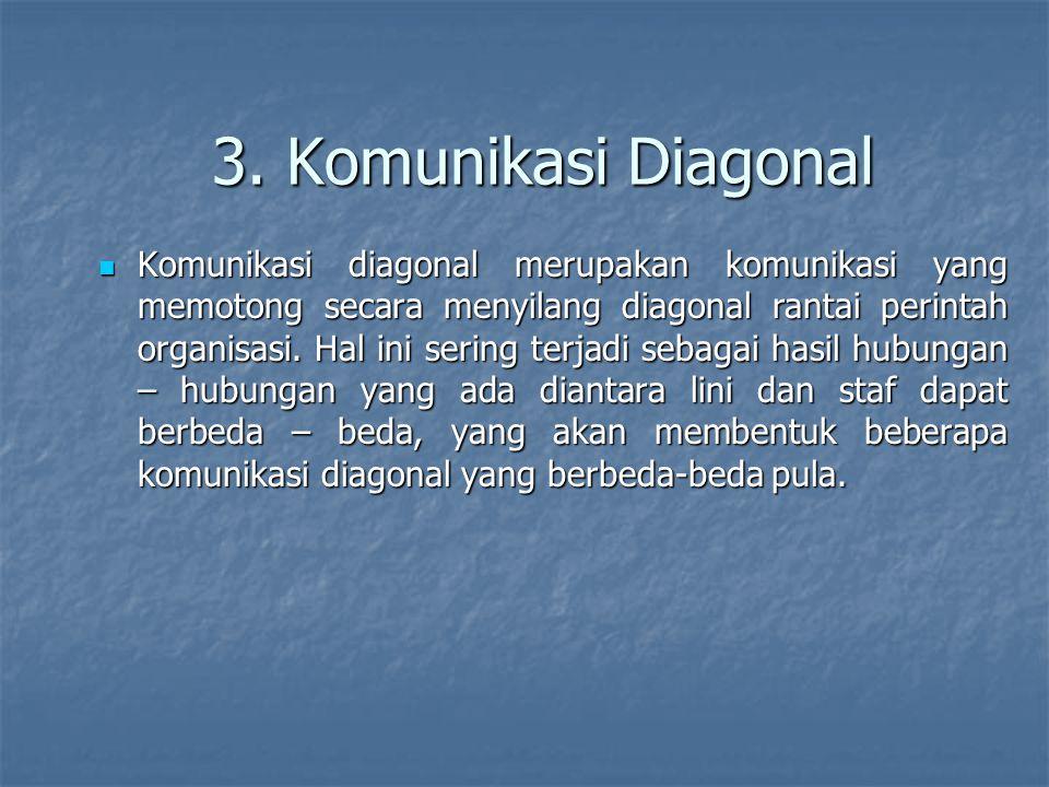 3. Komunikasi Diagonal