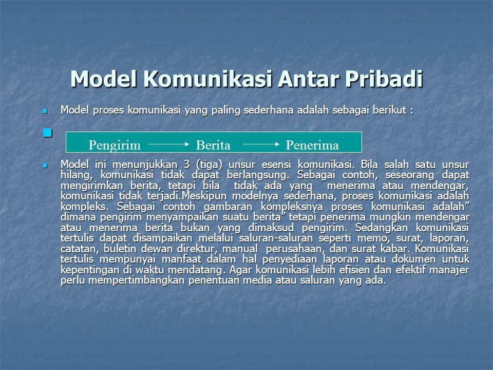 Model Komunikasi Antar Pribadi