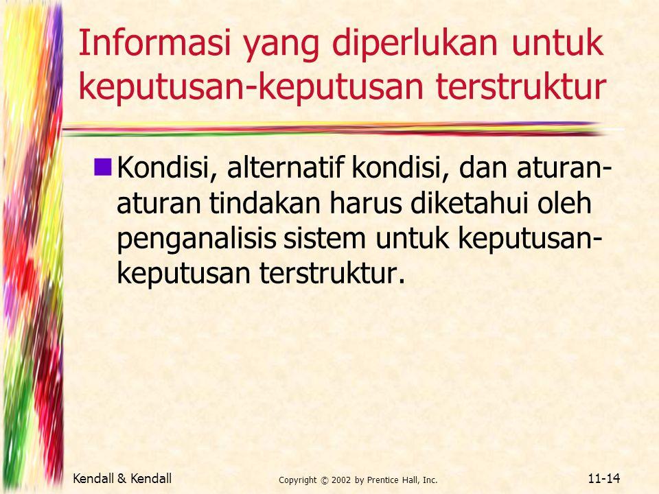 Informasi yang diperlukan untuk keputusan-keputusan terstruktur