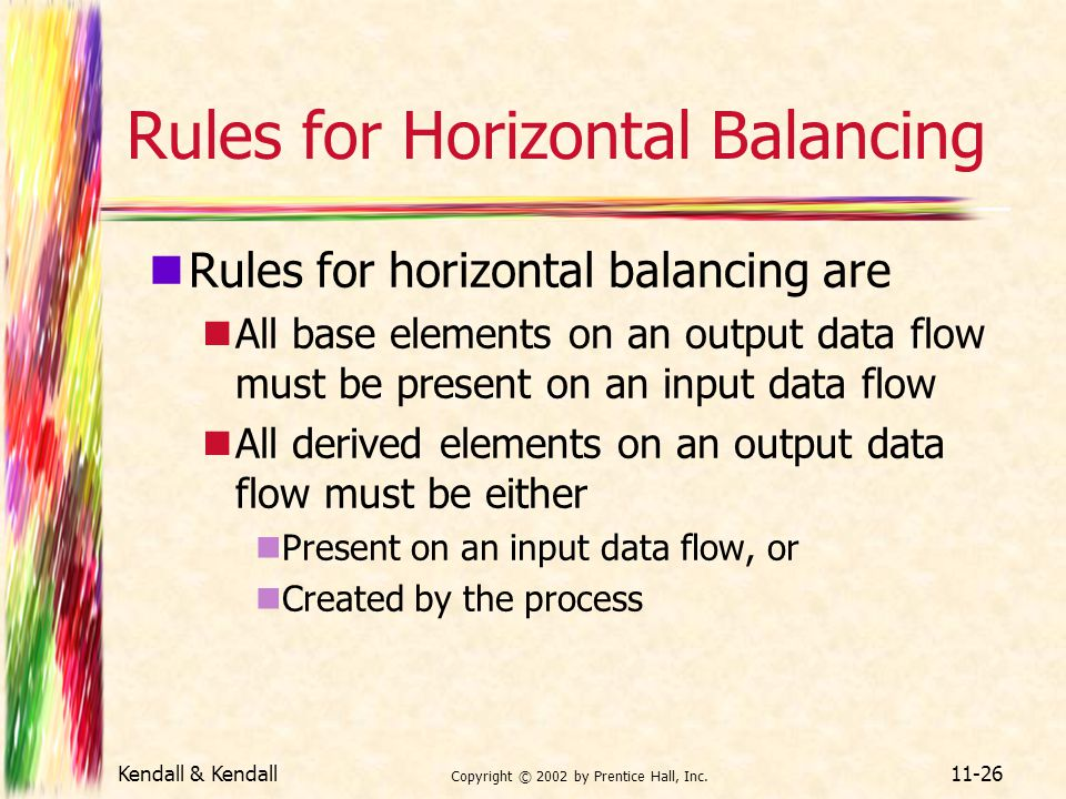 Rules for Horizontal Balancing