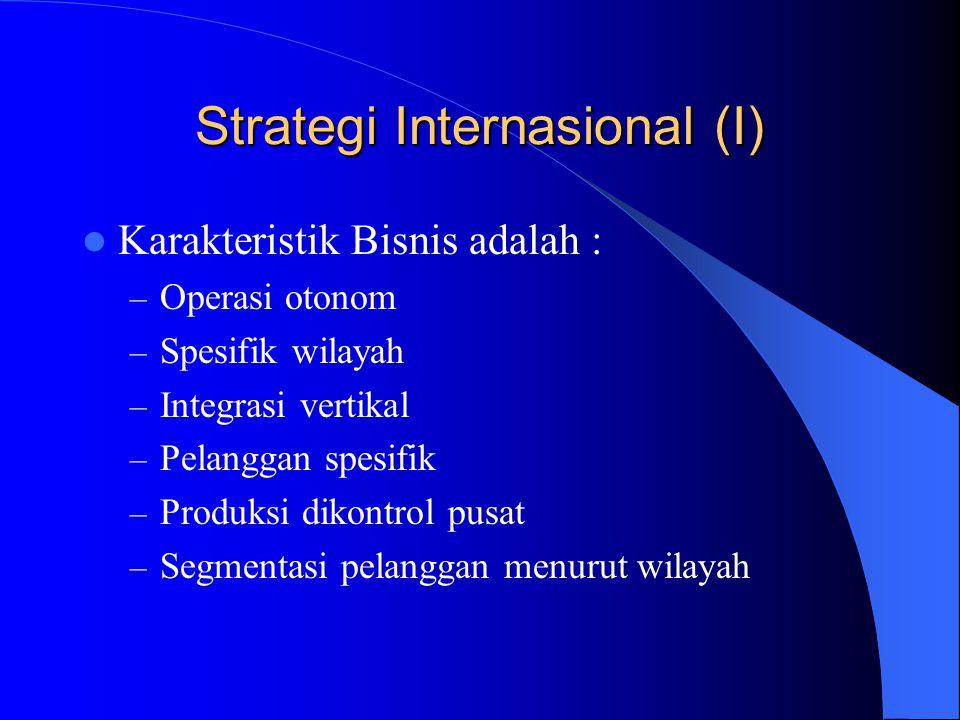 Strategi Internasional (I)