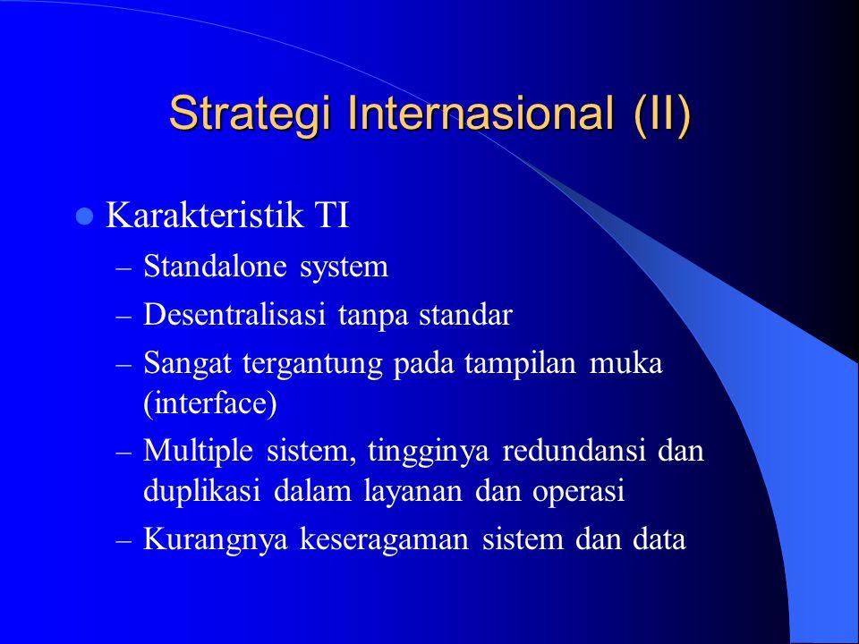 Strategi Internasional (II)