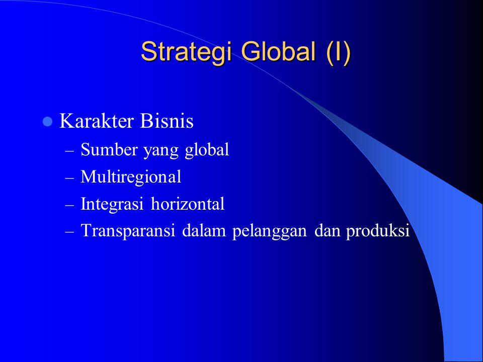 Strategi Global (I) Karakter Bisnis Sumber yang global Multiregional