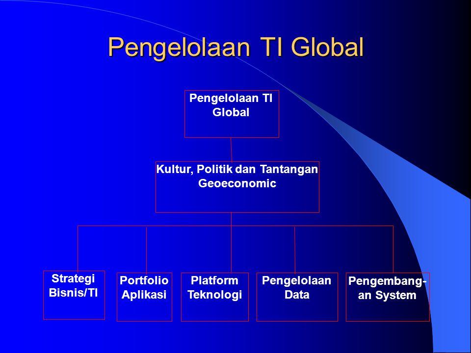 Kultur, Politik dan Tantangan Geoeconomic