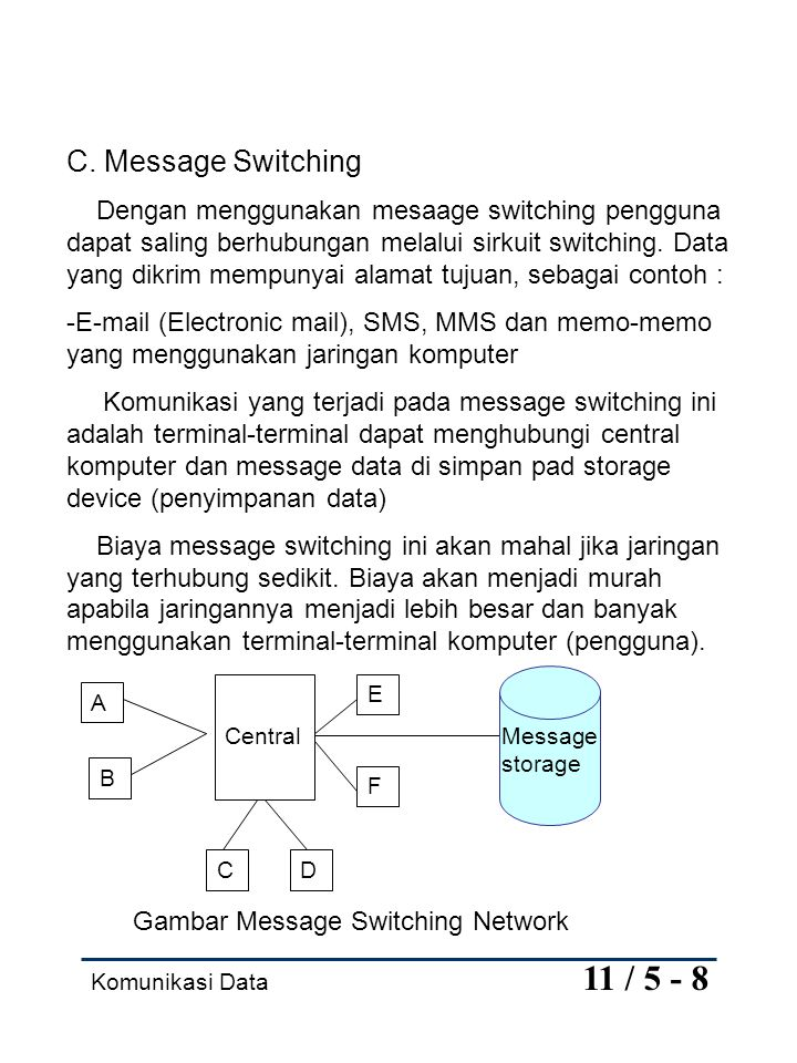 C. Message Switching