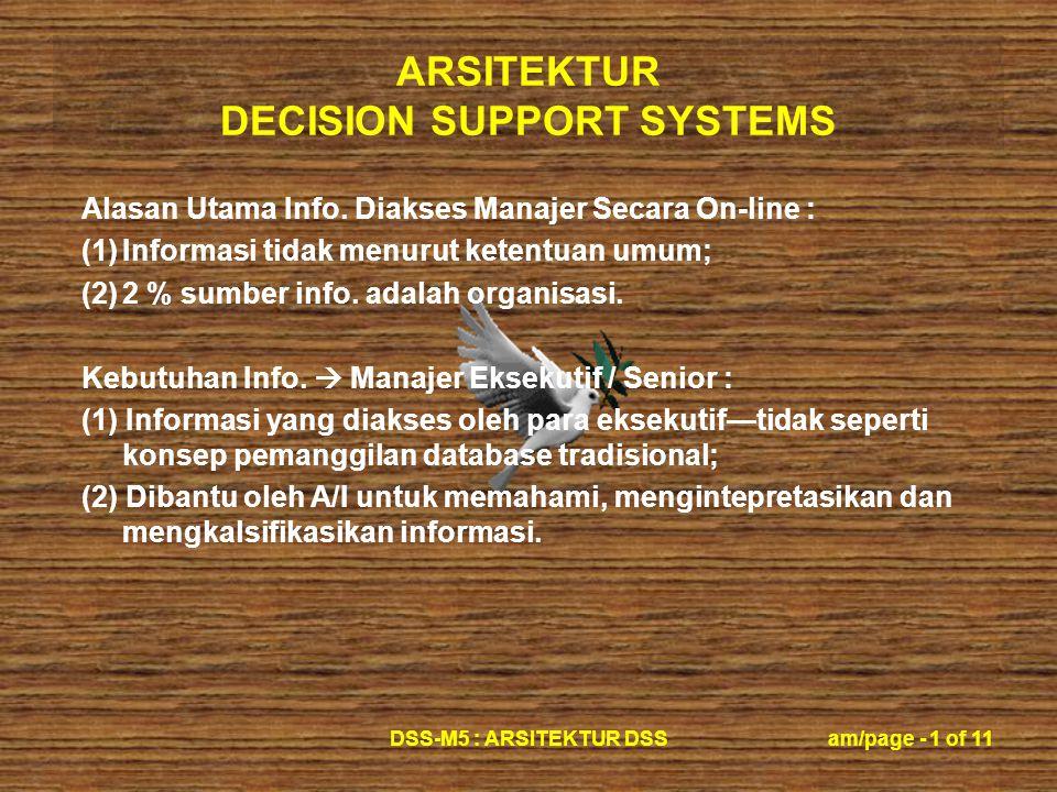 Alasan Utama Info. Diakses Manajer Secara On-line :