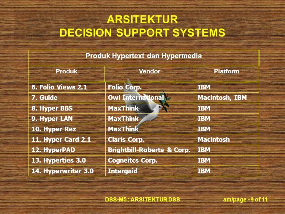 Produk Hypertext dan Hypermedia