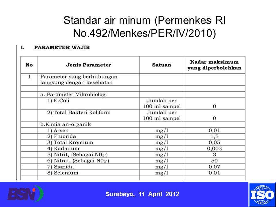 Standar air minum (Permenkes RI No.492/Menkes/PER/IV/2010)