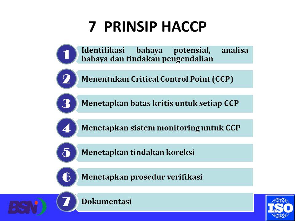 7 PRINSIP HACCP Identifikasi bahaya potensial, analisa bahaya dan tindakan pengendalian. Menentukan Critical Control Point (CCP)