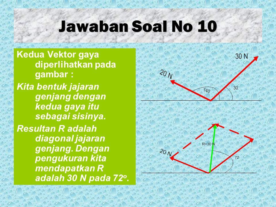 Jawaban Soal No 10 Kedua Vektor gaya diperlihatkan pada gambar :