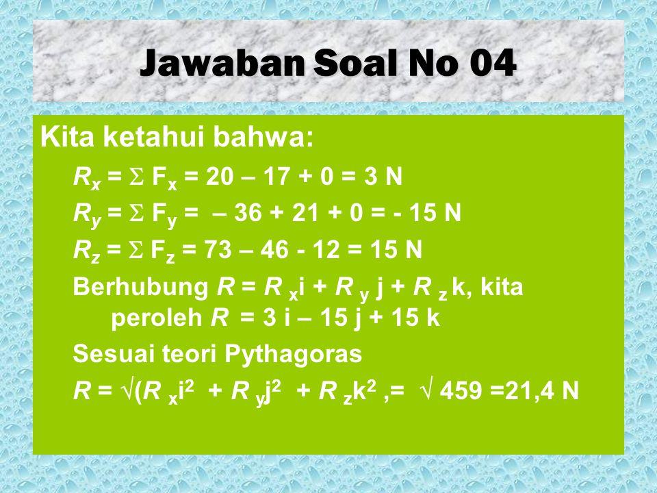 Jawaban Soal No 04 Kita ketahui bahwa: Rx =  Fx = 20 – 17 + 0 = 3 N