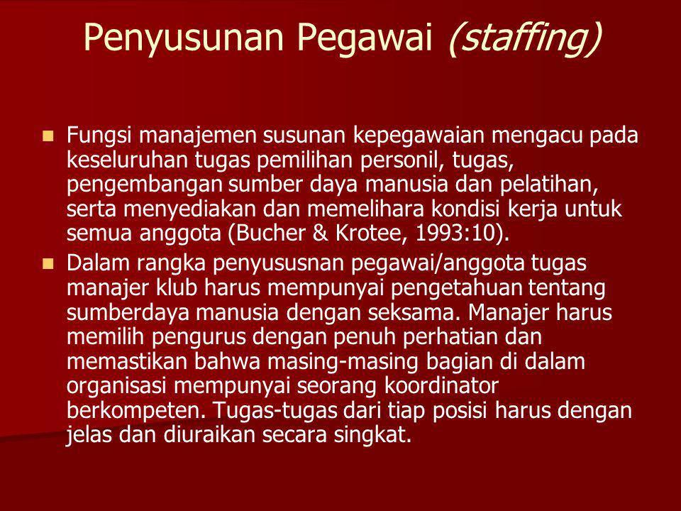 Penyusunan Pegawai (staffing)