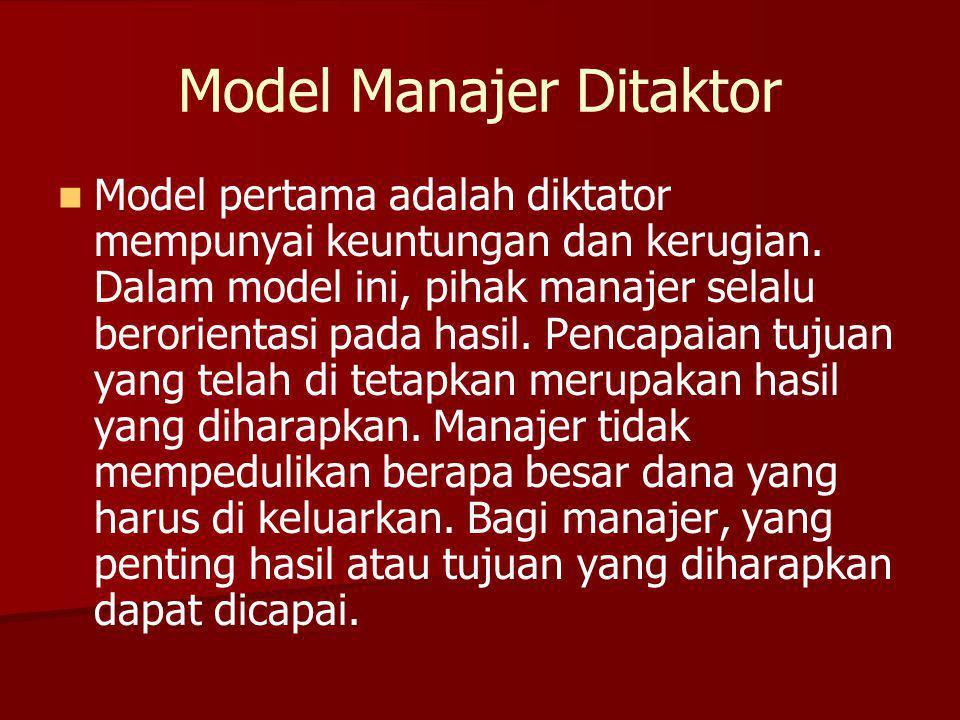 Model Manajer Ditaktor