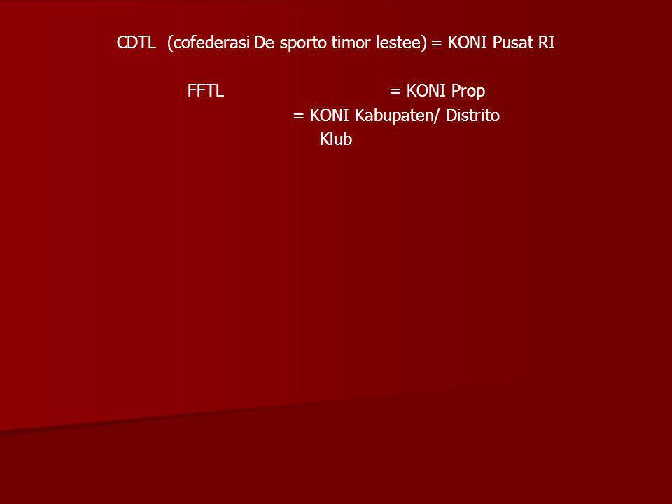 CDTL (cofederasi De sporto timor lestee) = KONI Pusat RI