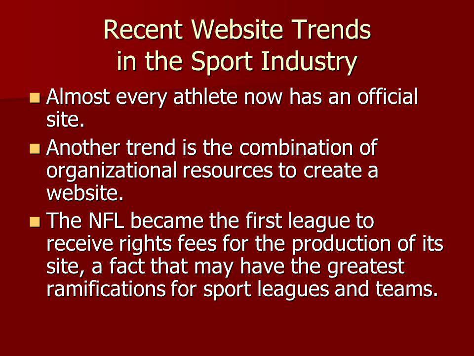 Recent Website Trends in the Sport Industry