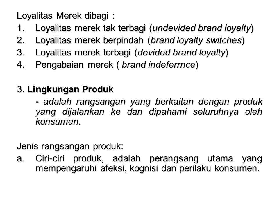 Loyalitas Merek dibagi :