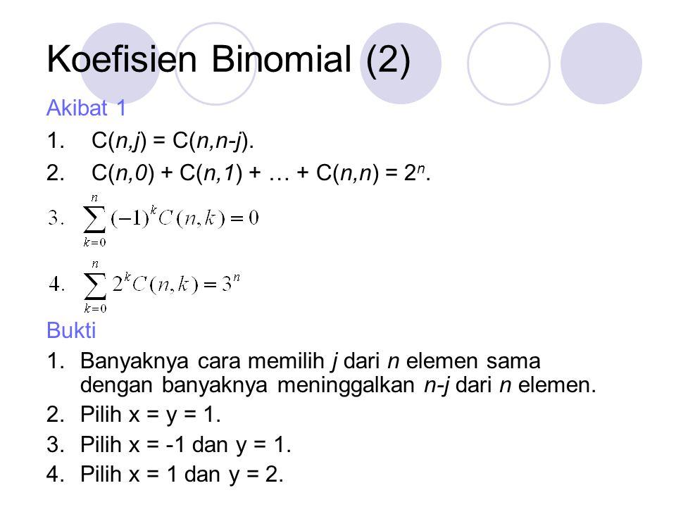 Koefisien Binomial (2) Akibat 1 C(n,j) = C(n,n-j).