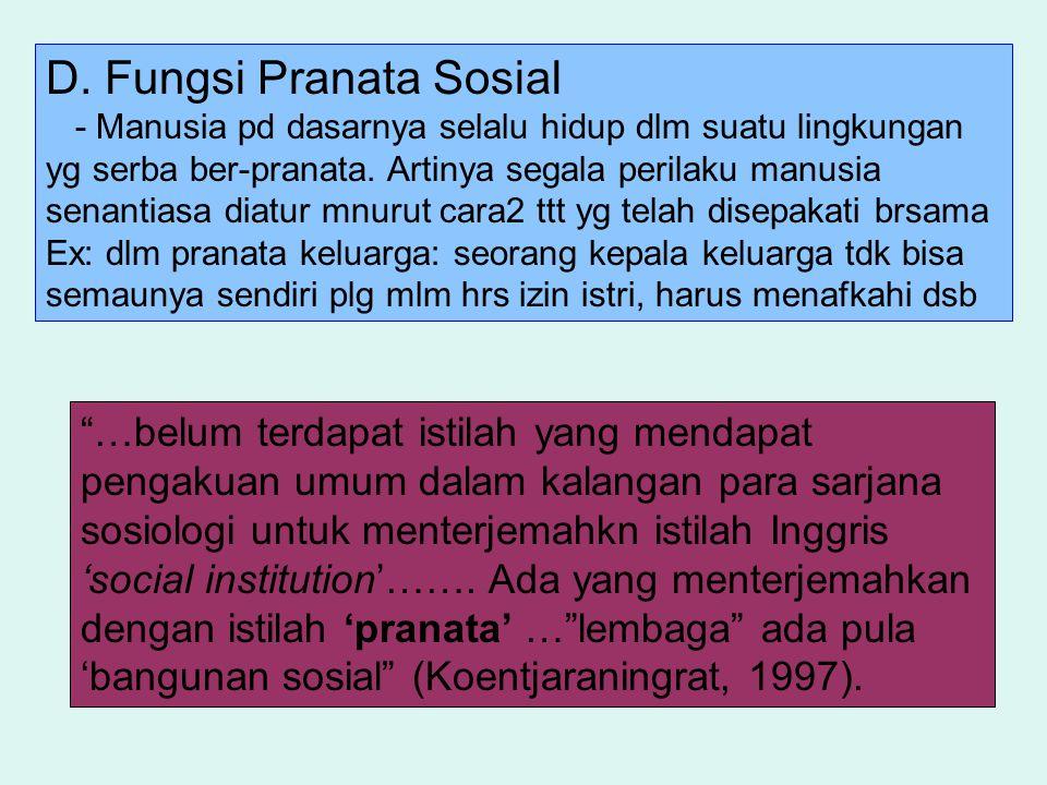 D. Fungsi Pranata Sosial
