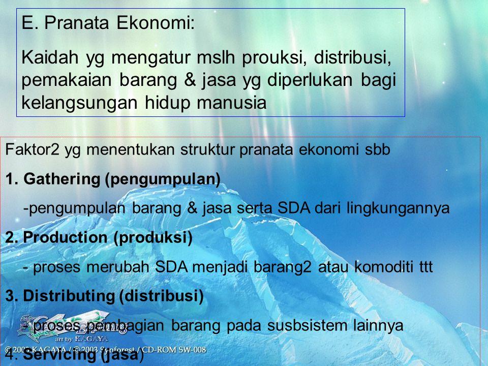 E. Pranata Ekonomi: Kaidah yg mengatur mslh prouksi, distribusi, pemakaian barang & jasa yg diperlukan bagi kelangsungan hidup manusia.
