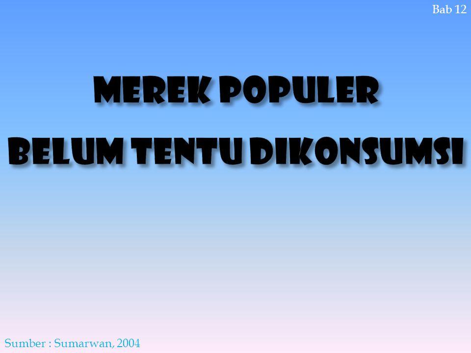 MEREK POPULER BELUM TENTU DIKONSUMSI