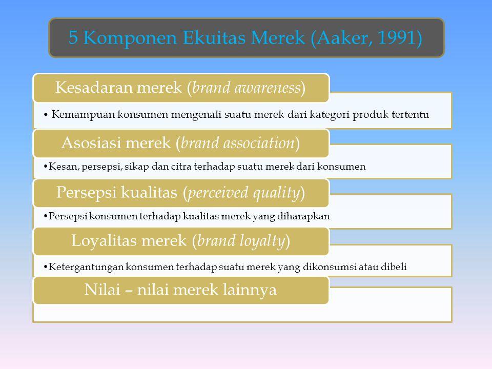 5 Komponen Ekuitas Merek (Aaker, 1991)