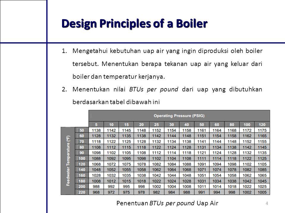 Design Principles of a Boiler