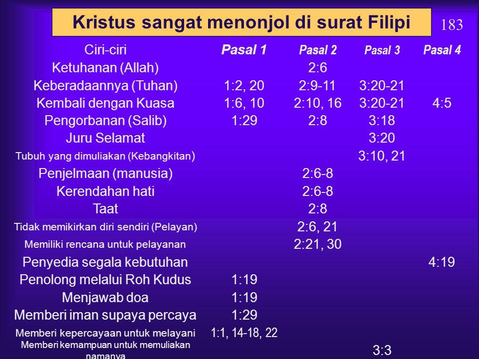 Kristus sangat menonjol di surat Filipi